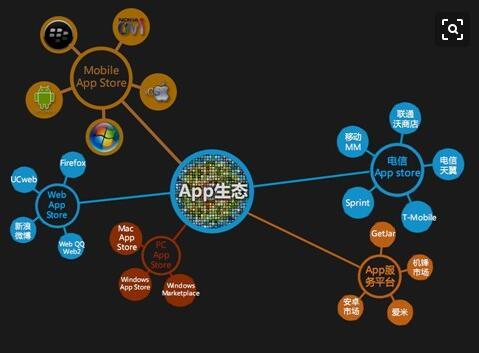 微信小程序APP开发公司怎么样?