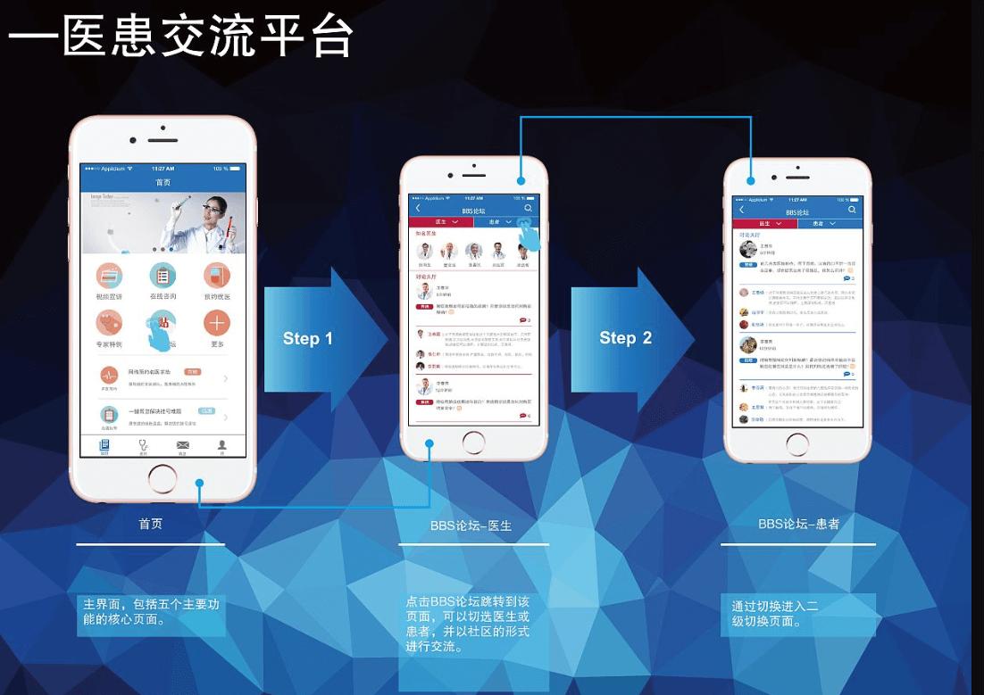 医疗器械app开发需要具备哪些功能?