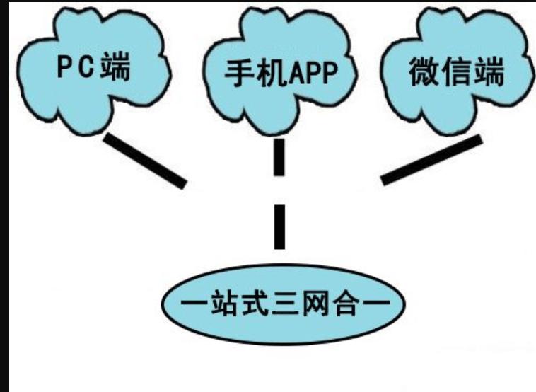 成都APP开发OA系统可以实现哪些功能?
