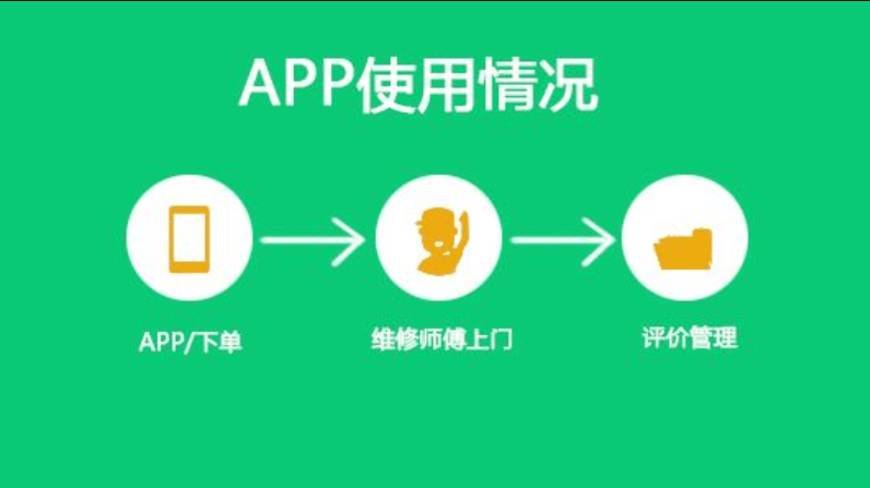 维修APP开发公司米么好致远怎么样?靠谱吗?