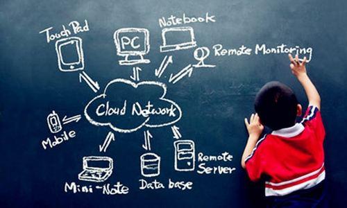 在线教育APP开发